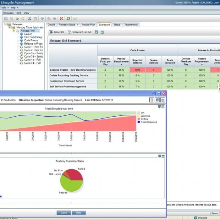 SAP HP Quality Center screenshot
