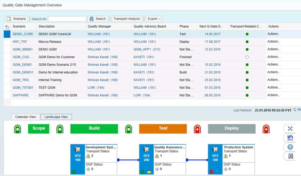 SAP Quality Gate Management